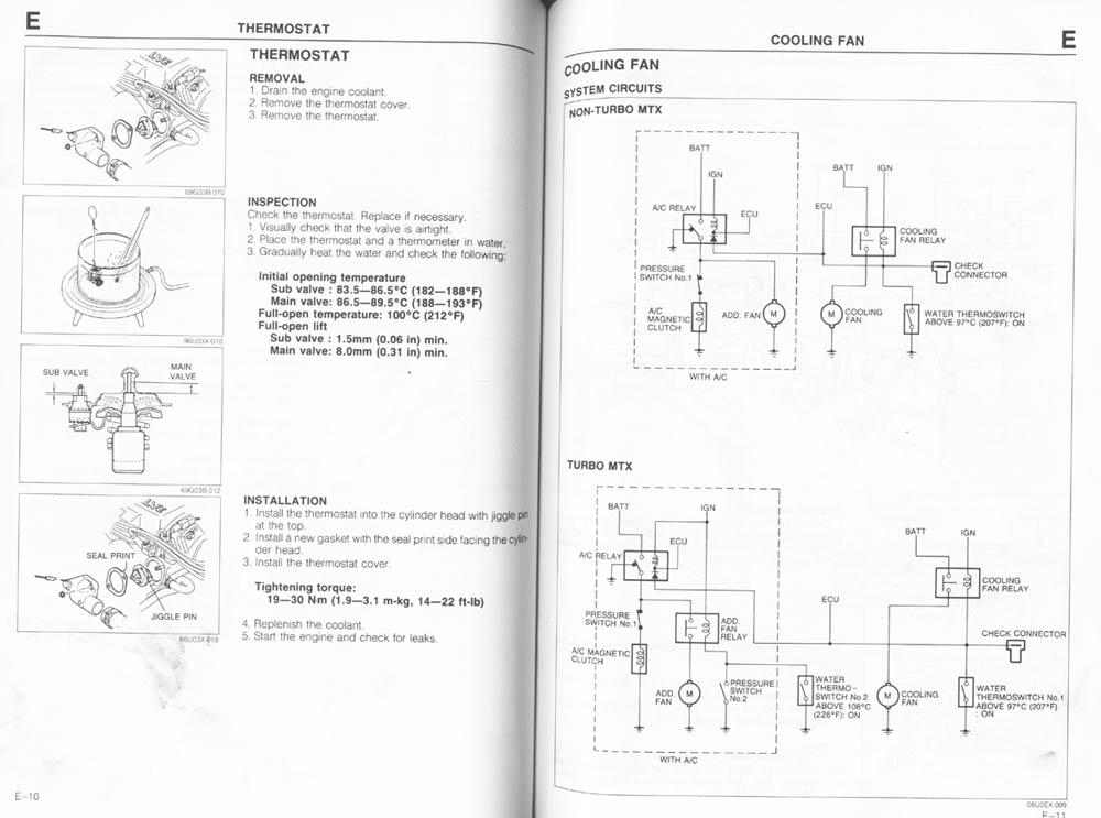 index of   ftp 626  gd workshop manual  other  rapair